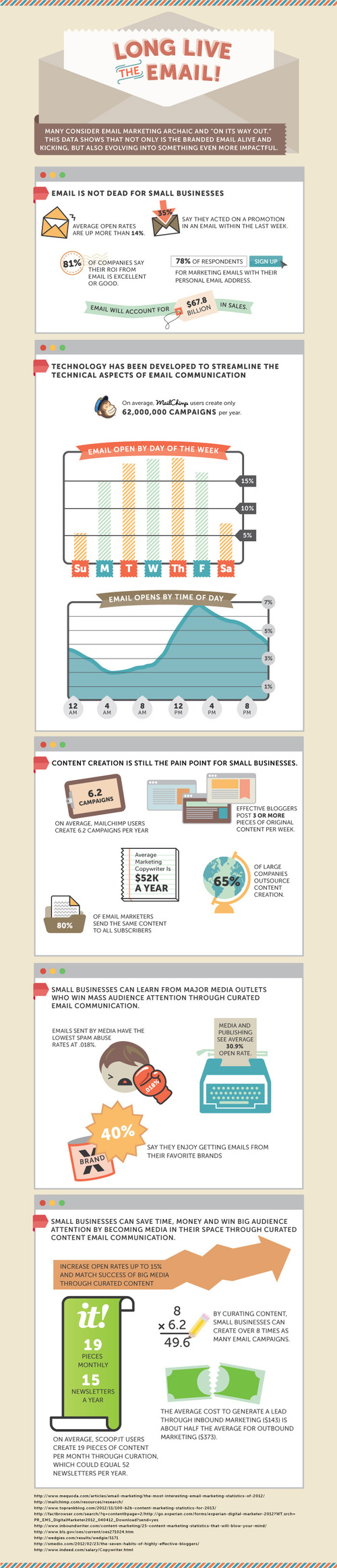 Why Email Is Still Alive Infographic - SocialTimes
